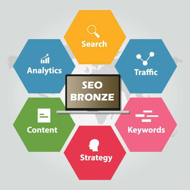 SEO_Bronze Packages - Digital Marketing for Small Business